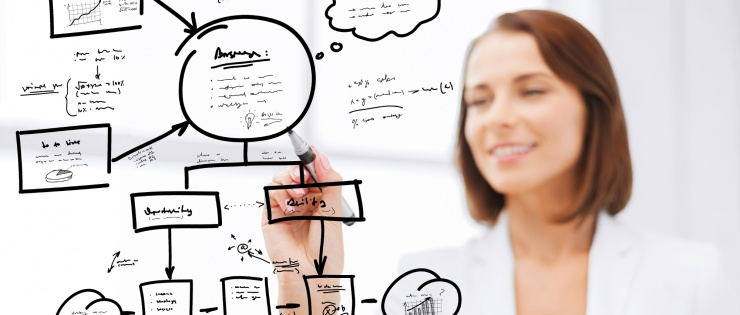 6 Easy Steps to Implementing Business Process Changes